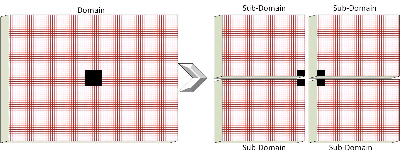 openfoam c++ source guide pdf