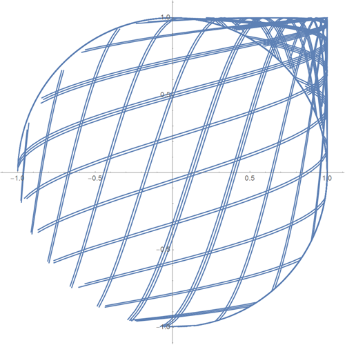 Top-100-sines-of-Wolfram-Alpha_23.png