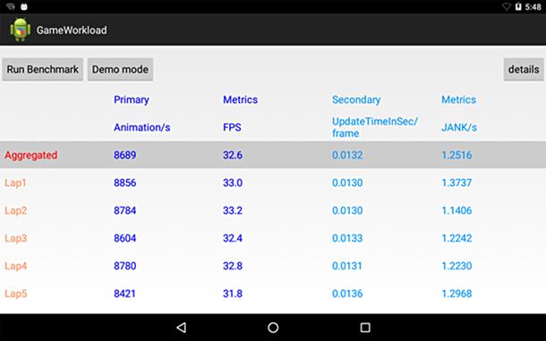 Тест Icy Rocks для Android: пришло время реальных испытаний