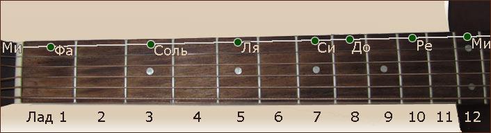 Музыкальная математика за 13,5 минут (Алексей Савватеев)