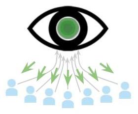 как работает 'Глаз народа'