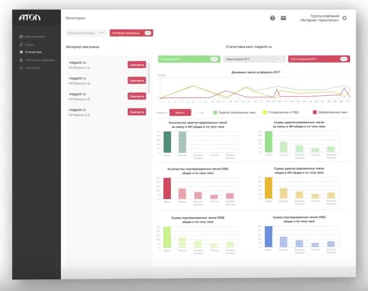 Сервис онлайн-касс АТОЛ Онлайн: API и интеграция с CMS
