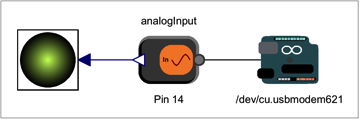 Connect analog signal to another component