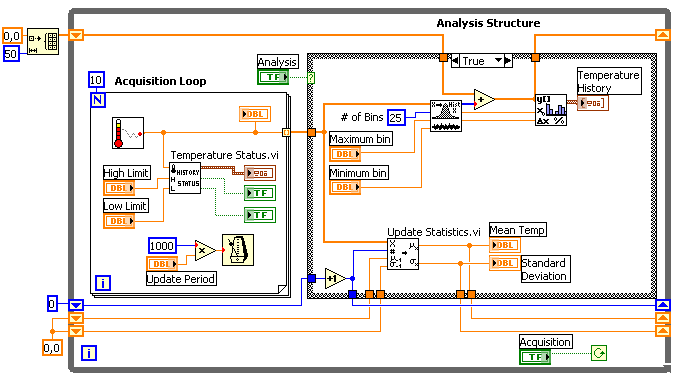 Finding Examples for LabVIEW - National Instruments