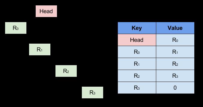 Система вызова смарт-контрактов в блокчейне Ethereum