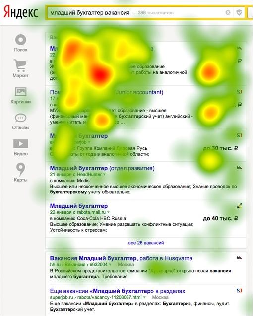 Тепловые карты с исследований интерфейсов —вниманием людей управляют акценты