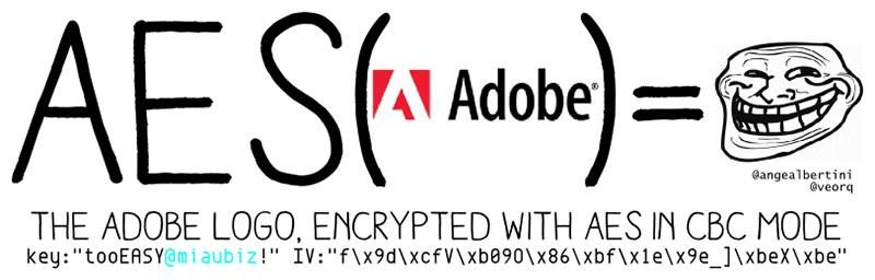 Когда AES(?) = ? — криптобинарный фокус