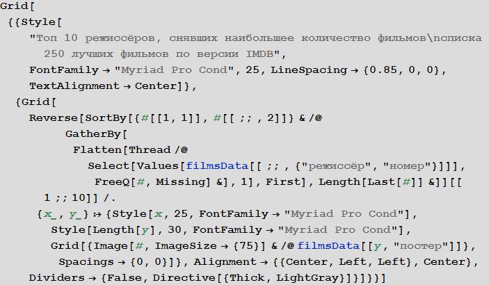 Poisk-posledovatelnosti-prosmotra-spiska-250-luchshih-filmov-Wolfram-Language-Mathematica_47.png