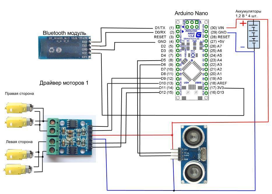 РОБОТ на базе: android, arduino, bluetooth  Рефлексный