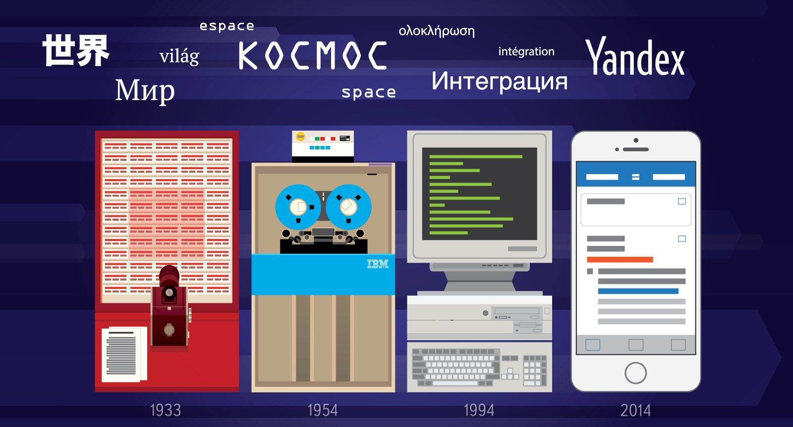 yandex transfer in offline as computers have learned to  transfer in offline as computers have learned to translate well