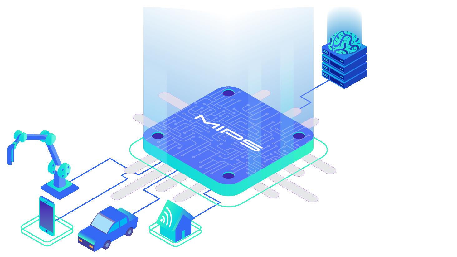 Легким движением руки MIPS Technologies превращается в RISC-V