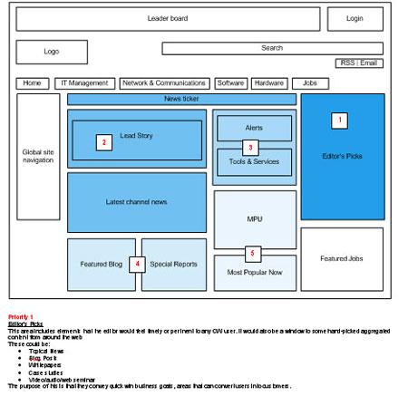 Совместная жизнь Agile и UCD на  примере реального проекта 13