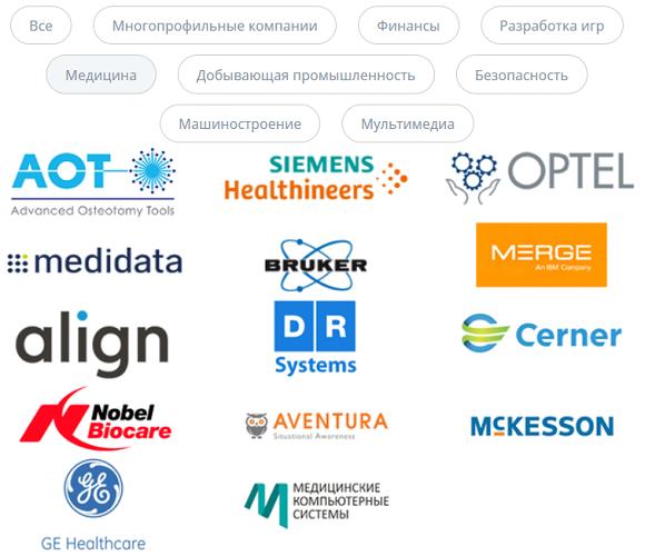 Клиенты, медицина, PVS-Studio