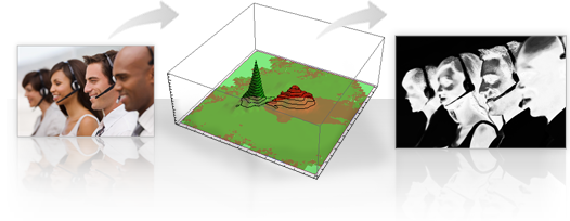 Детекция кожи в Wolfram Language (Mathematica)