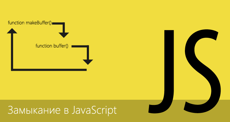 Closures in JavaScript for Beginners