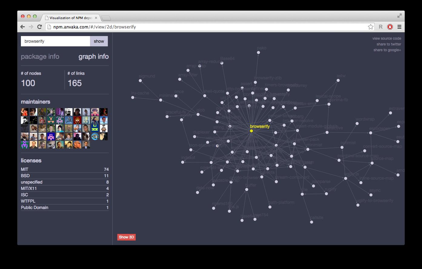 npm visualization