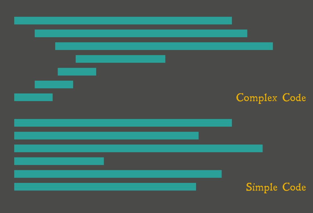 JavaScript без циклов