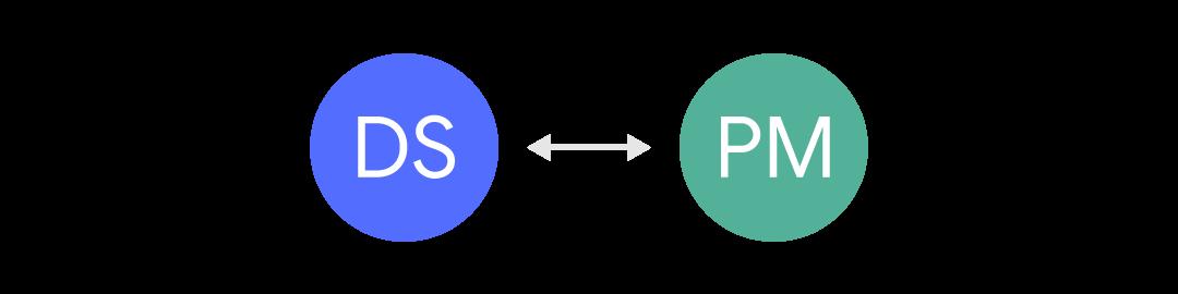 Узкий канал между специалистом по Data Science и менеджером продукта
