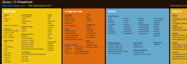 jQuery 1.3 Cheatsheet Wallpaper