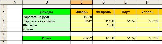 Домашняя Бухгалтерия В Excel Шаблон Скачать Бесплатно - фото 7