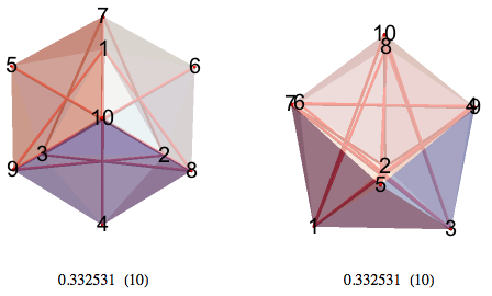 Two different perspectives of the labeled view of 10-BLP