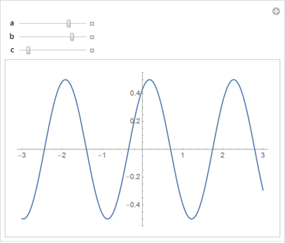 Top-100-sines-of-Wolfram-Alpha_186.png
