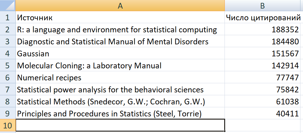 R – Язык для статистической обработки данных / Хабр