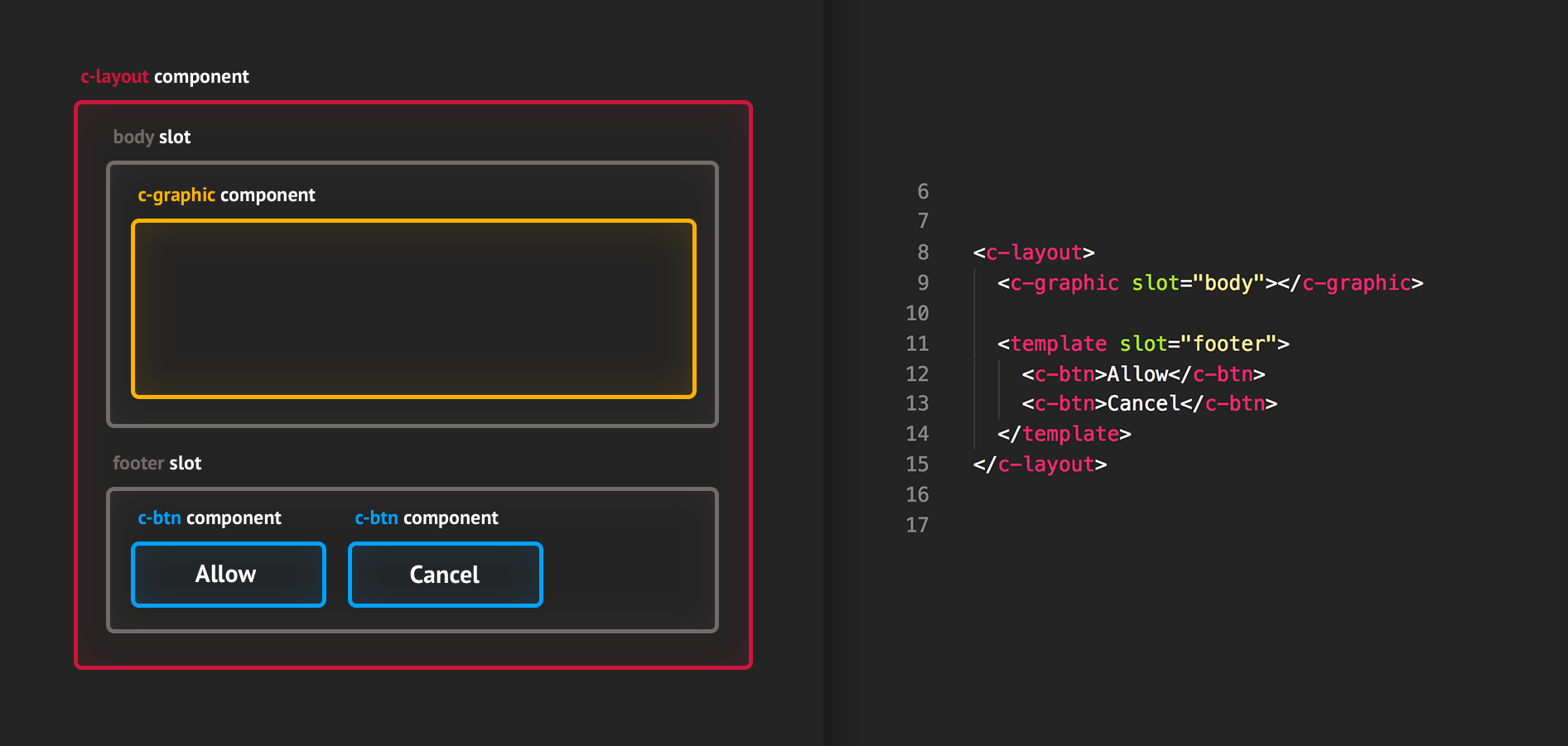 web development vue js