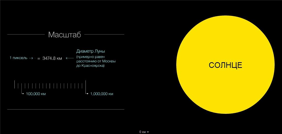 Интерактивную карту Солнечной системы перевели на русский