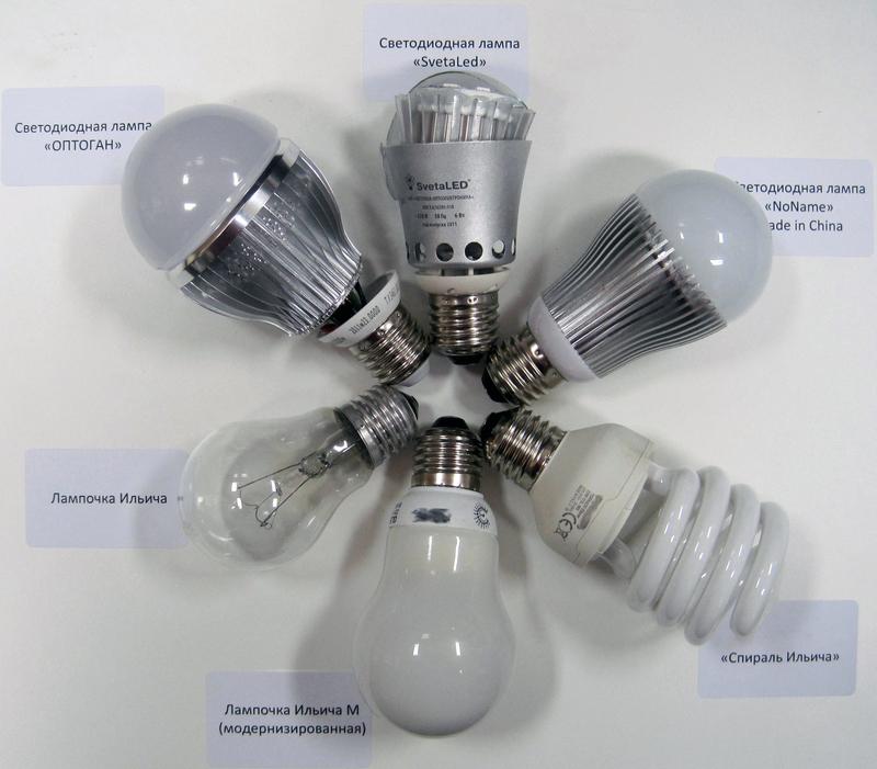 Лампы светодиодные е27 с датчиком движения