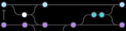 GitFlow и Semantic Versioning на каждый день
