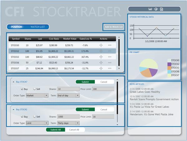 Составное приложение Stock Trader Reference Implementation