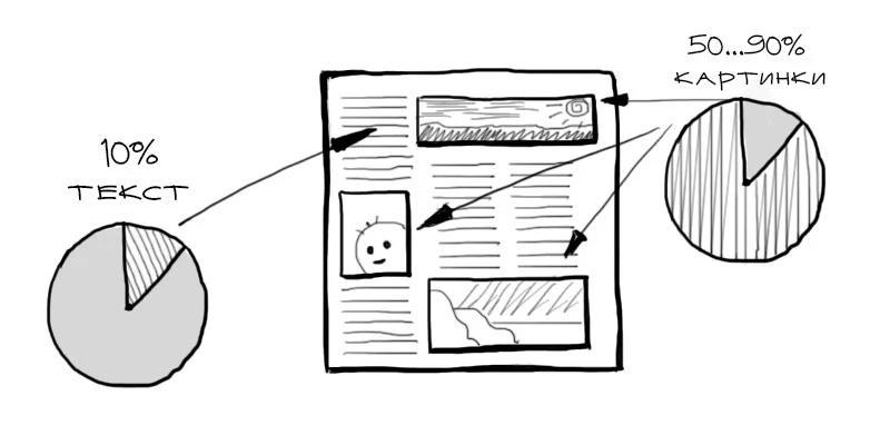 размер фоток на странице