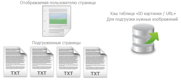 Загрузка картинок в фоне. JavaScript
