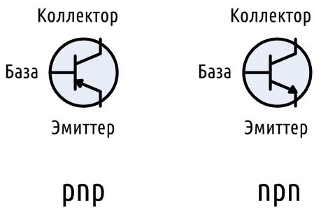 Вот так биполярные транзисторы