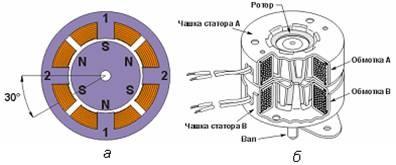 Схема управления шаговым двигателем 4 вывода фото 111