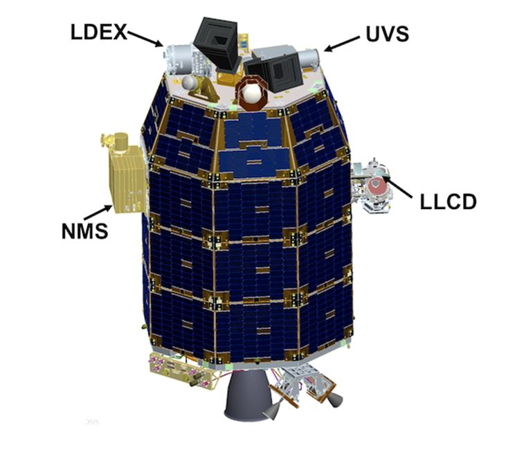 ladee-instrument-locations.jpg