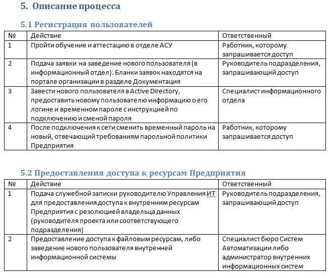 инструкция по информационной безопасности образец