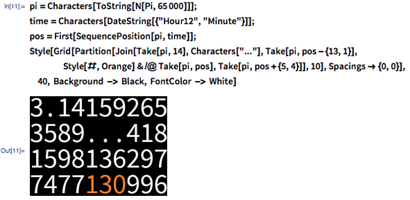 "In [11]: = pi = Characters [ToString [N [Pi, 65000]]];  time = Characters [DateString [{""Hour12"", ""Minute""}]];  pos = First [SequencePosition [pi, time]];  Style [Grid [Partition [Join [Take [pi, 14], Characters [""...""], Take [pi, pos - {13, 1}], Style [#, Orange] & / @ Take [pi, pos], Take [pi, pos + {5, 4}]], 10], Spacings -> {0, 0}], 40, Background -> Black, FontColor -> White]"