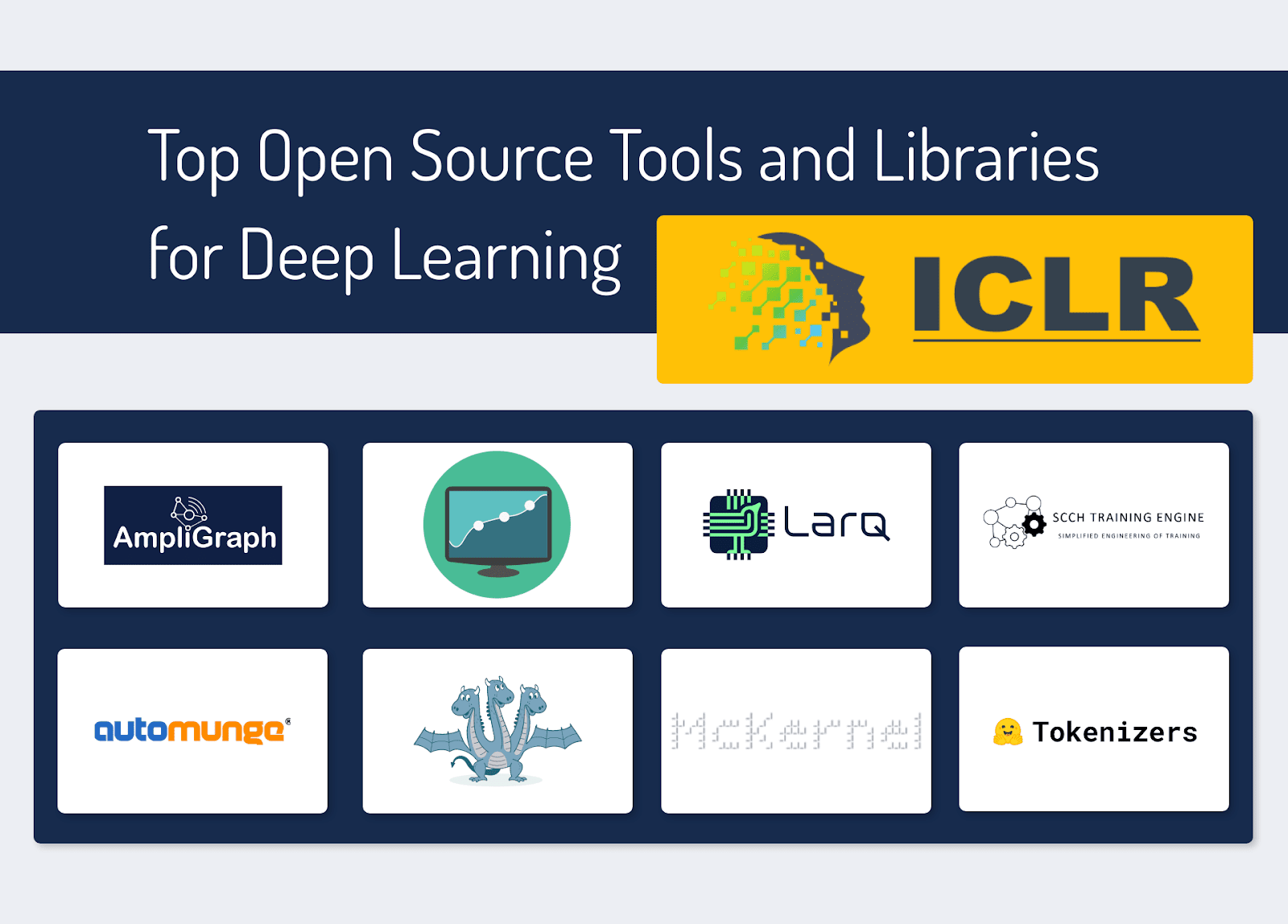 Перевод Лучшие инструменты с открытым исходным кодом и библиотеки для Deep Learning  ICLR 2020 Experiencebi