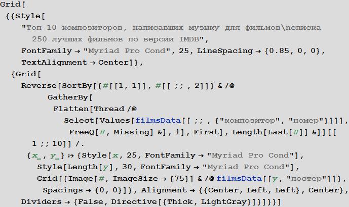 Poisk-posledovatelnosti-prosmotra-spiska-250-luchshih-filmov-Wolfram-Language-Mathematica_51.png