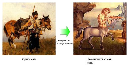 Казак с конем превращается в кентавра