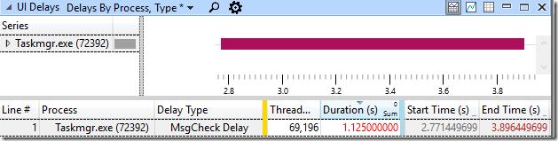 24-ядерный CPU, а я не могу сдвинуть курсор