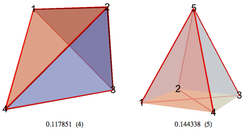 Regular tetrahedron and equilateral triangle points