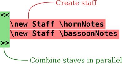 text-input-score-annotate