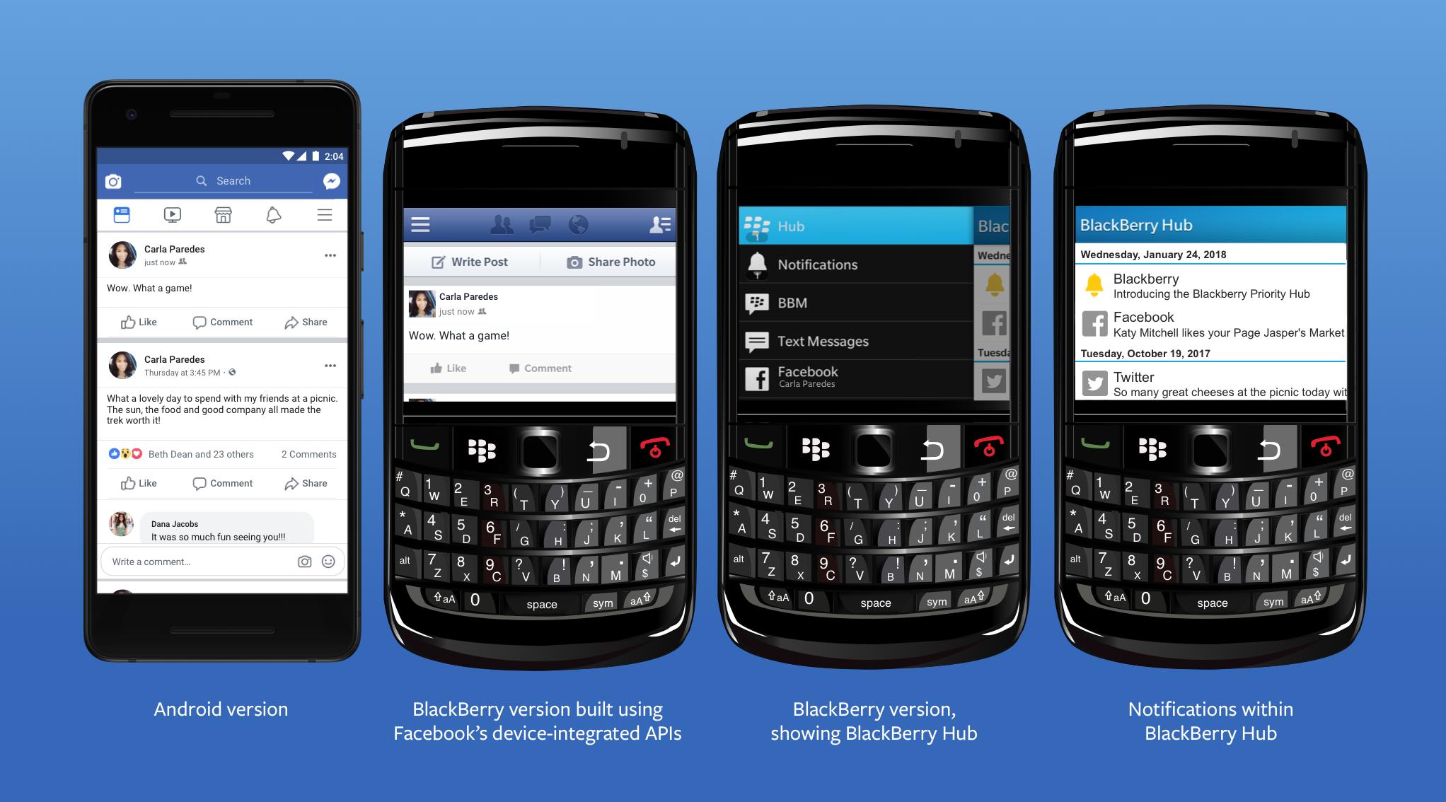 Facebook отрицает, что передавал производителям устройств те же данные, что фирме Александра Когана