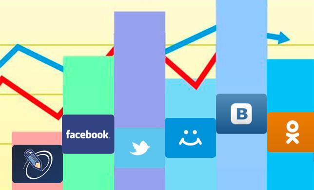 Идея бизнеса: социальная сеть для обмена впечатлениями и
