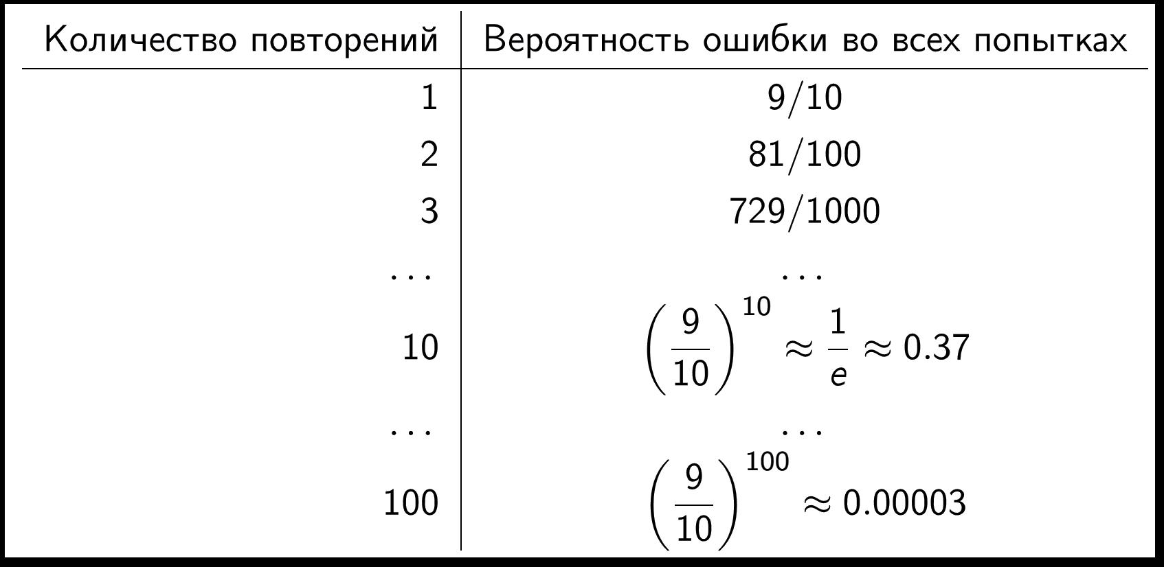 инструкция в виде алгоритма
