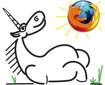 PVS-Studio and Firefox