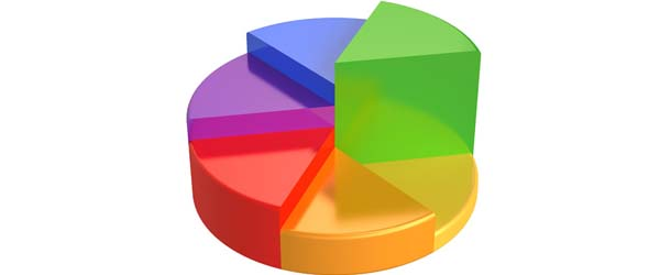 OS X: настраиваем дисковые квоты локальным пользователям